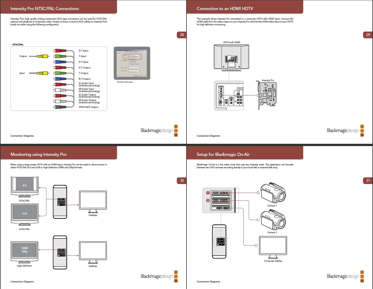 Documentación Intensity Pro