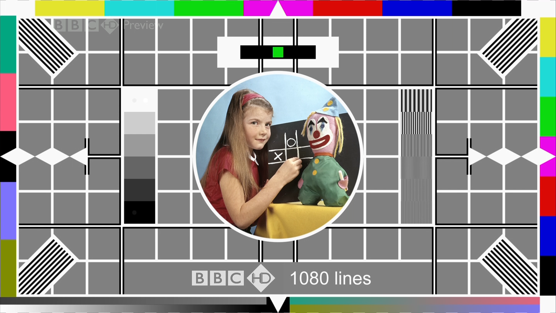 Carta de ajuste de la BBC usada para las pruebas